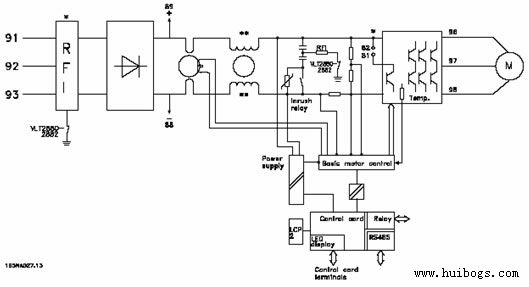 丹佛斯vlt2800变频器维修内部原理图